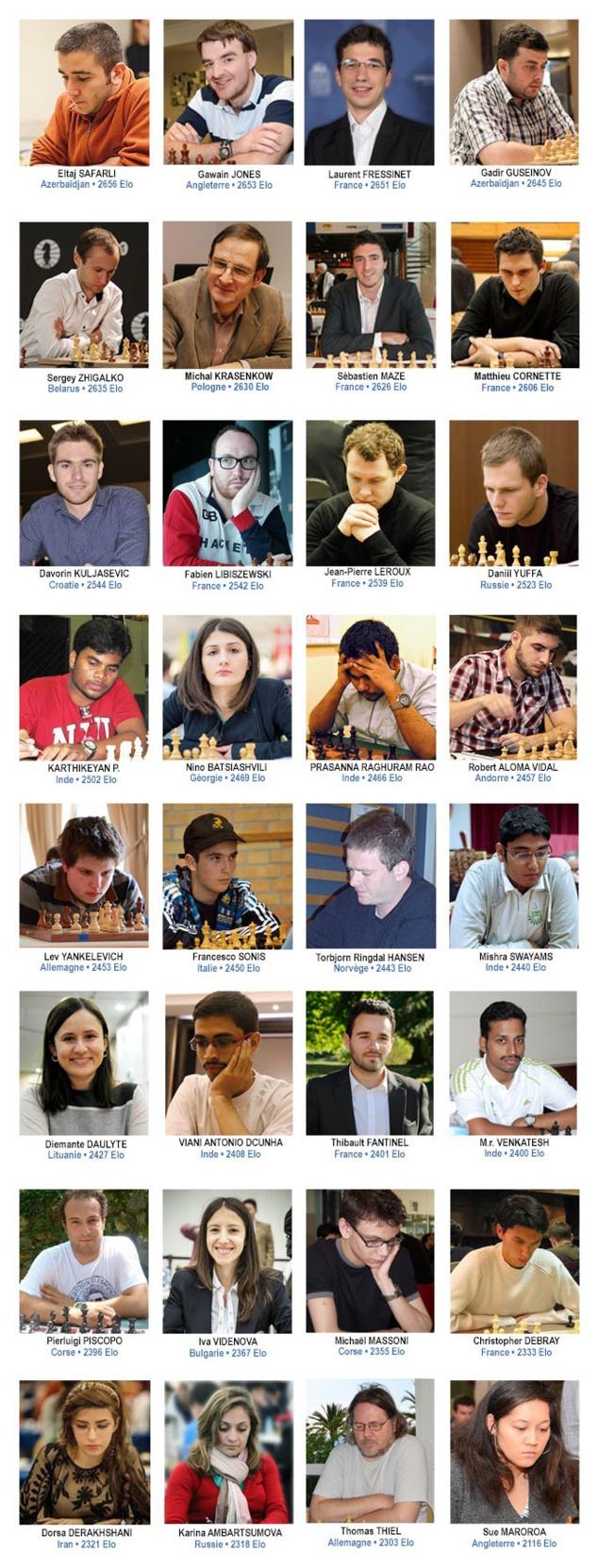 Open de Purtichju  Une 4e édition de rêve avec 200 joueurs d'une vingtaine de Pays !