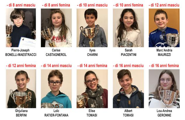 I CAMPIONI DI CORSICA DI GIOVANI 2018