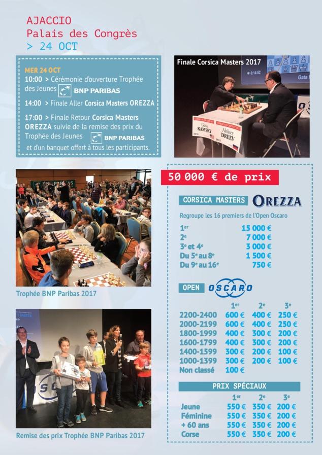 Open Oscaro : une pléïade de Grand-Maîtres et Maîtres internationaux