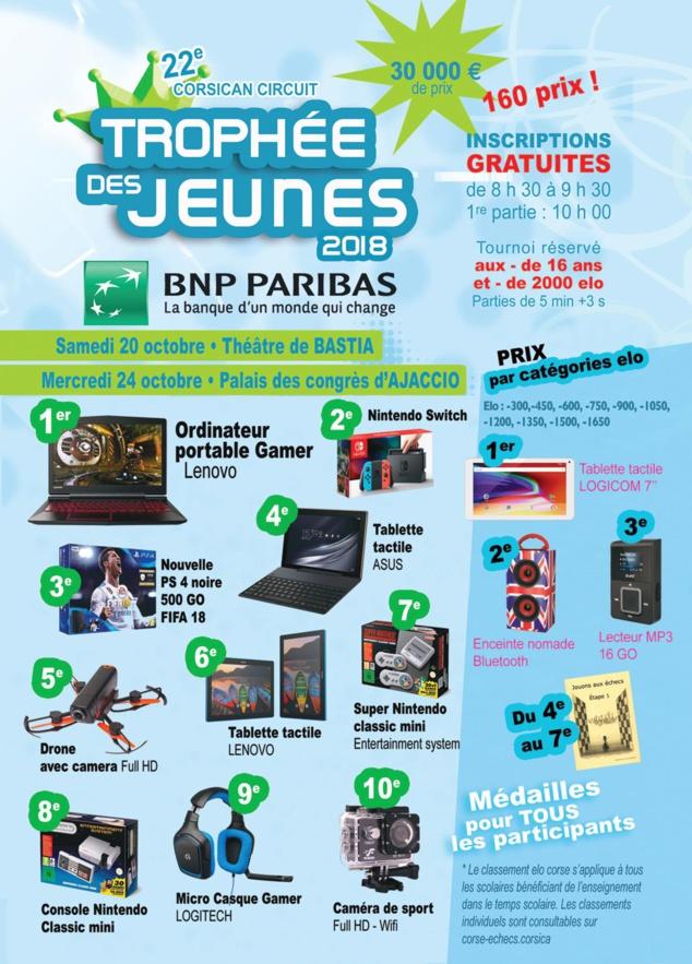 Victoire de Baptiste Roux au trophée BNP Paribas à Aiacciu