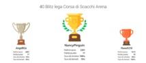 24e tournoi scolaire sur internet de la Ligue Corse des Echecs