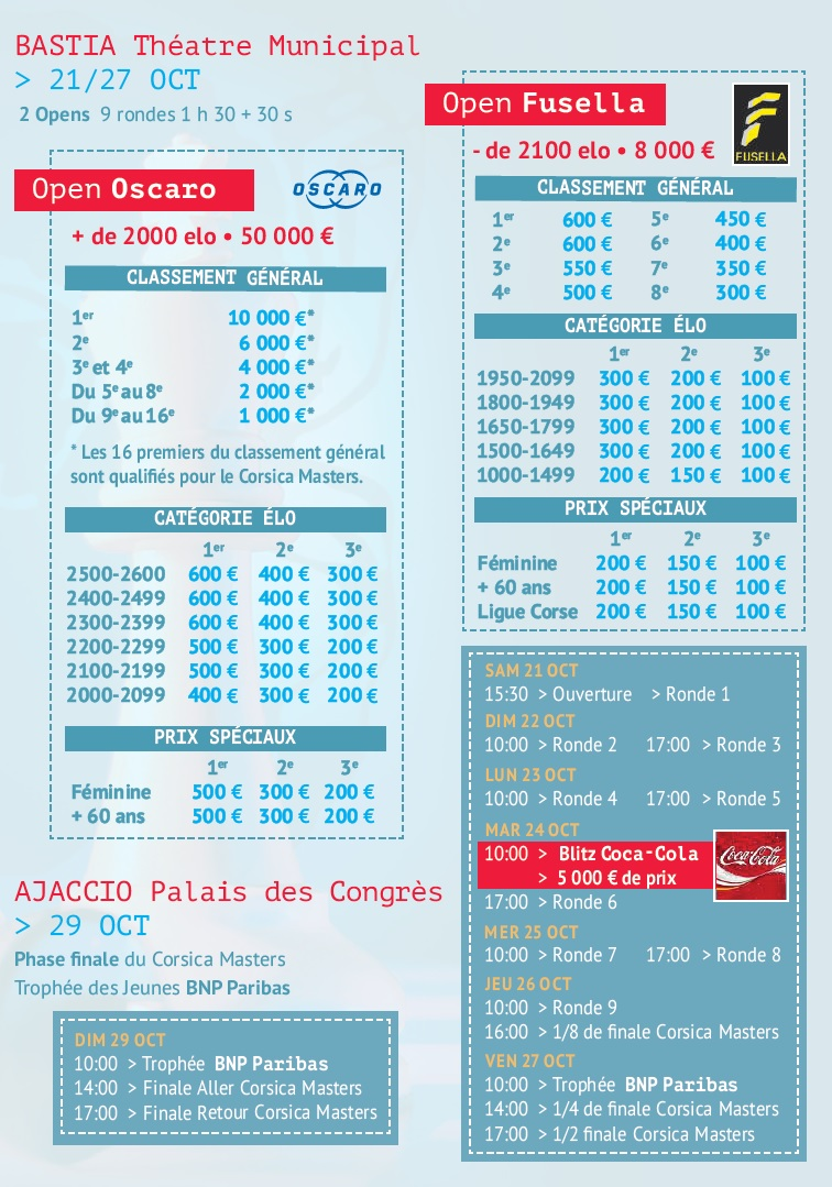 21e Corsican Circuit : Paris-Bastia-Aiacciu
