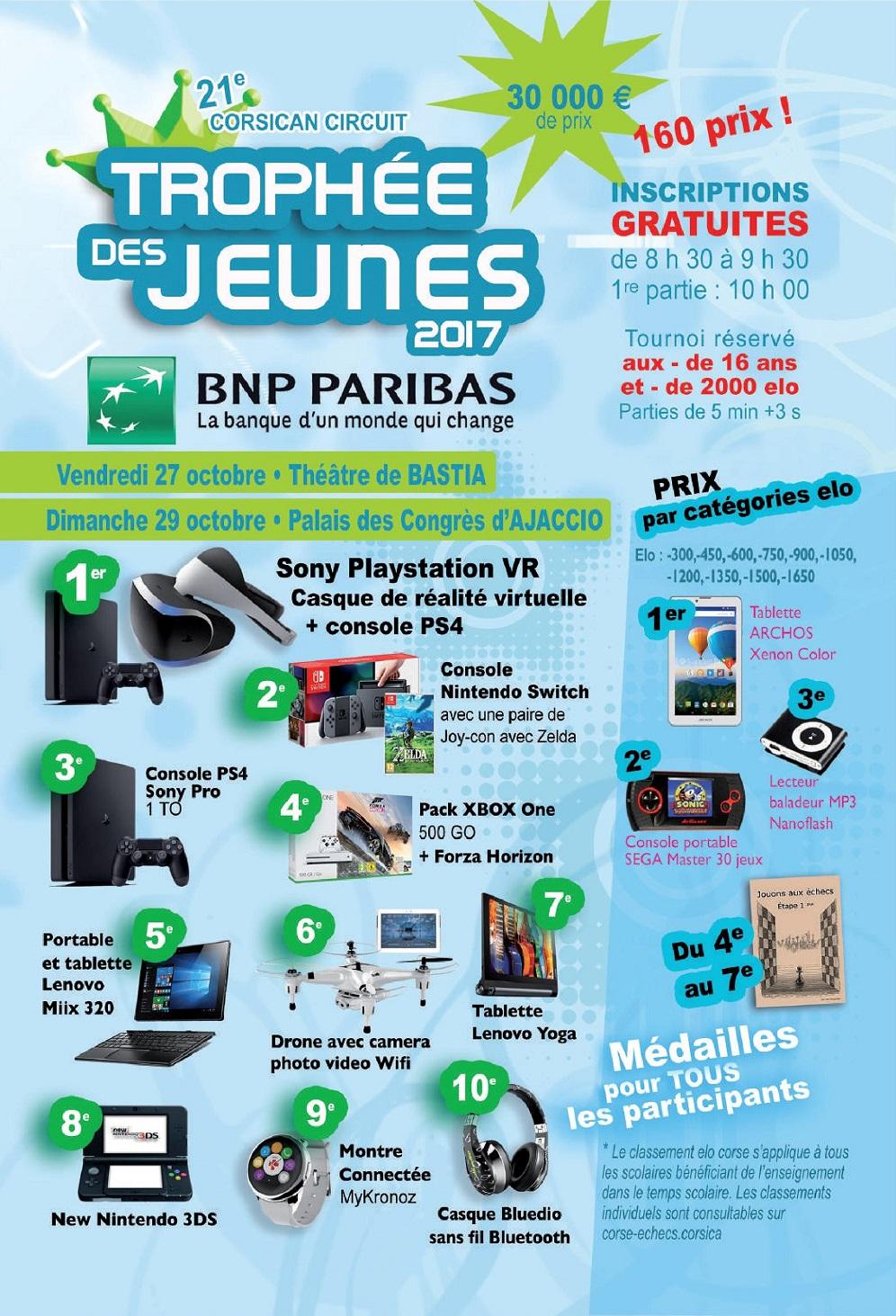 TROPHEES DES JEUNES BNP PARIBAS