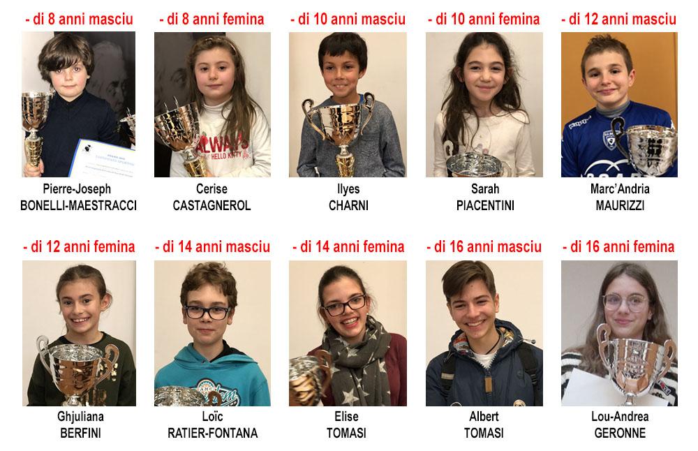 I Campioni di Corsica 2018