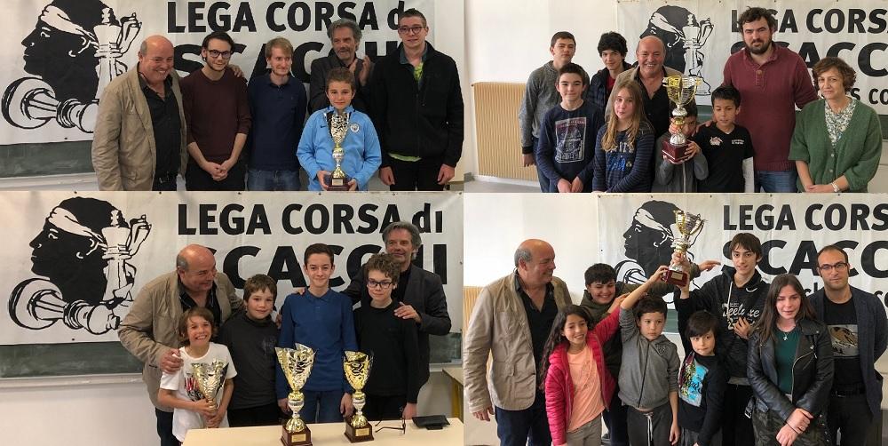 I novi campioni di Corsica di e squadre