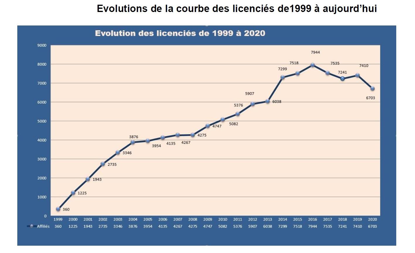 Après 23 années de Présidence, Léo Battesti passe le relais