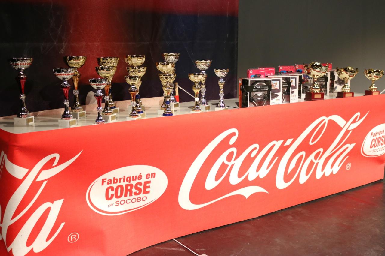 170 participants pour le Blitz Coca-Cola !