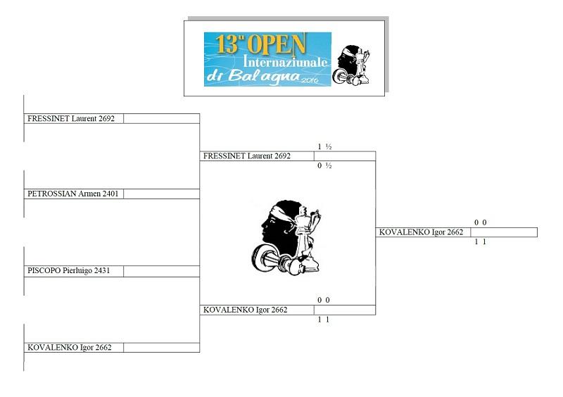 Belle victoire d'Igor Kovalenko face à Laurent Fressinet