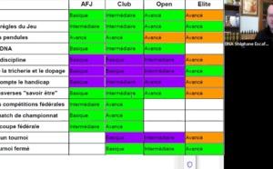 Week-end studieux pour les arbitres corses
